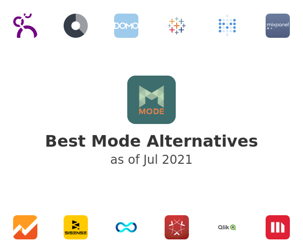 Best Mode Alternatives