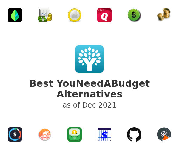 Best YouNeedABudget Alternatives