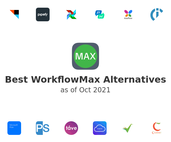 Best WorkflowMax Alternatives