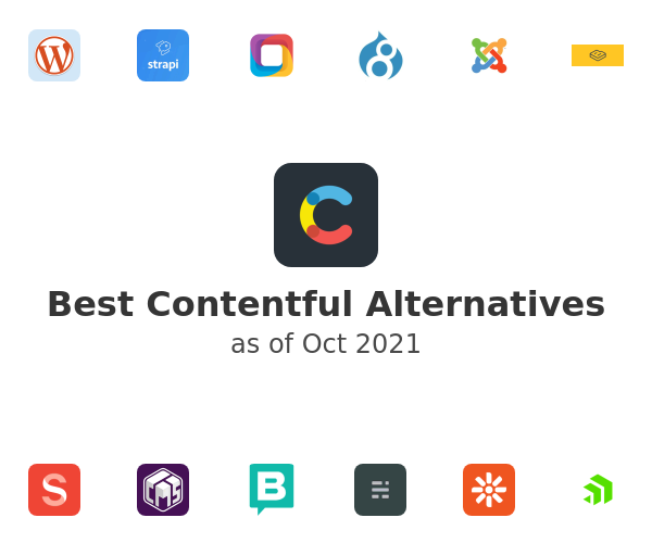 Best Contentful Alternatives