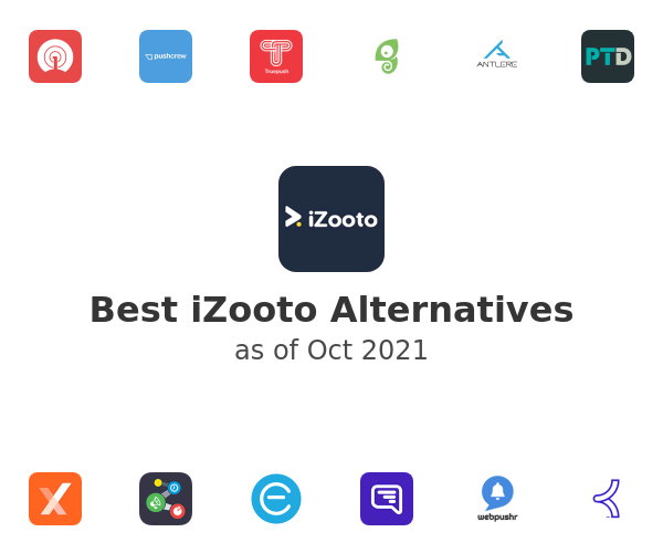 Best iZooto Alternatives