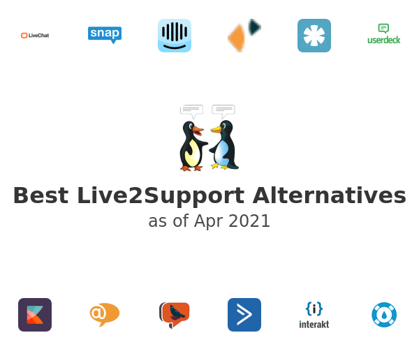 Best Live2Support Alternatives
