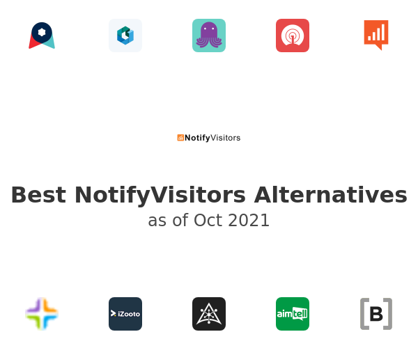 Best NotifyVisitors Alternatives
