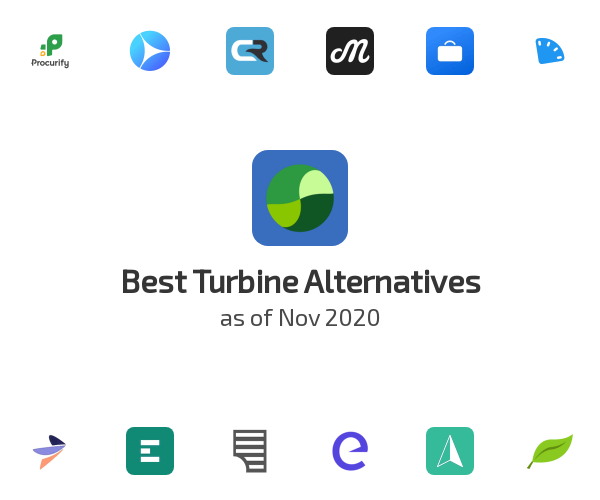 Best Turbine Alternatives