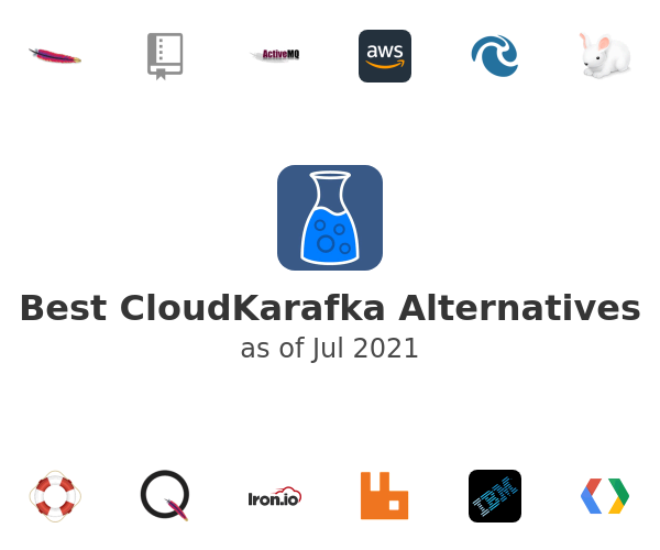 Best CloudKarafka Alternatives