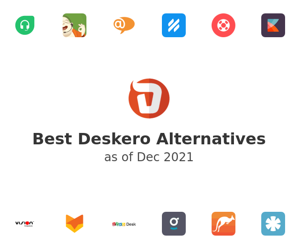 Best Deskero Alternatives