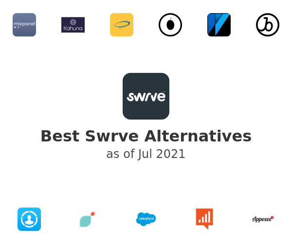 Best Swrve Alternatives