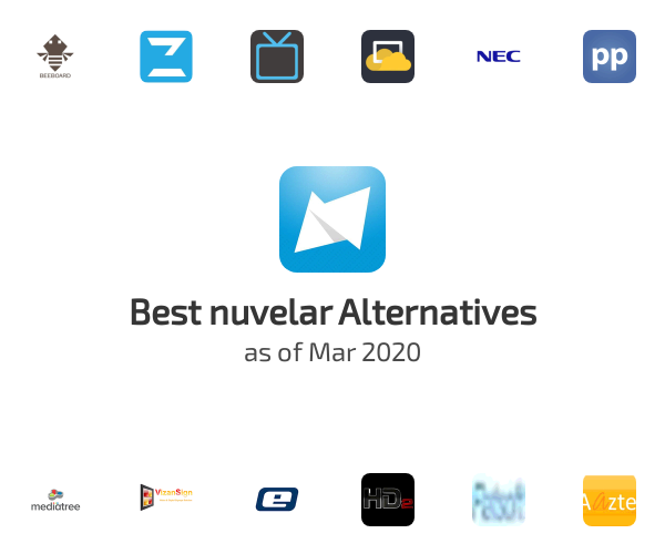Best nuvelar Alternatives