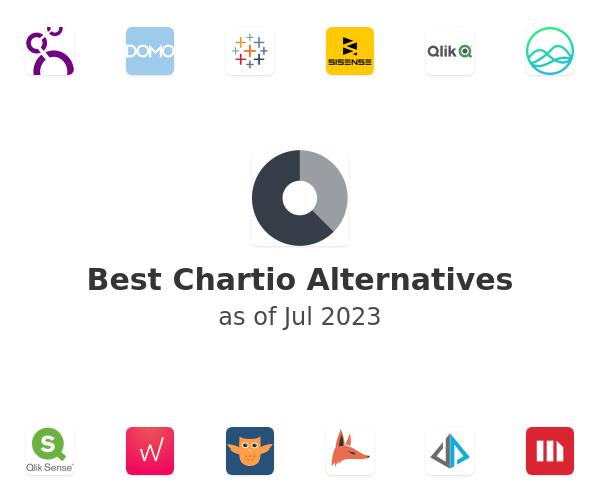 Best Chartio Alternatives