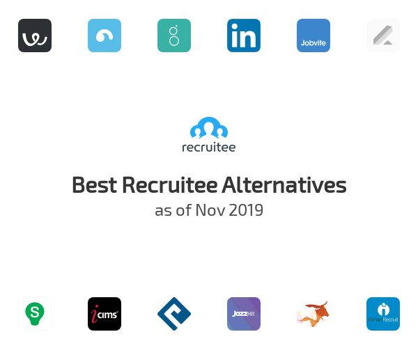 Best Recruitee Alternatives