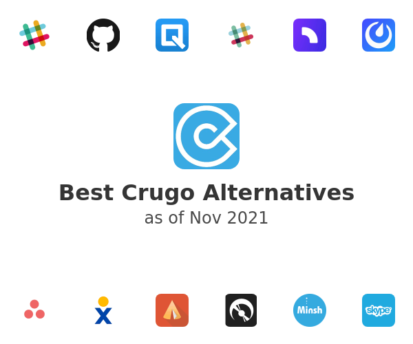 Best Crugo Alternatives