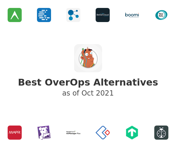 Best OverOps Alternatives