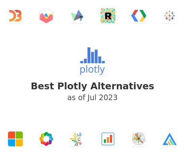 Best Plotly Alternatives