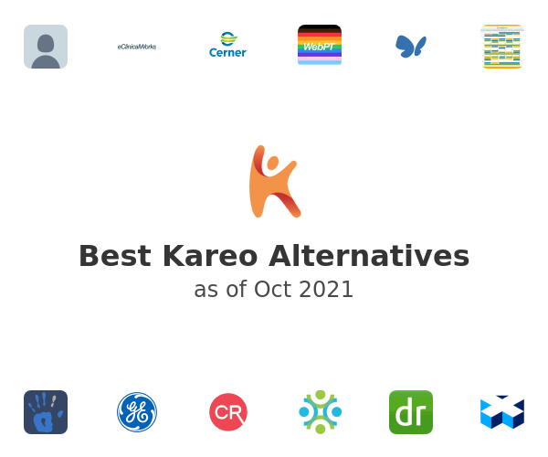 Best Kareo Alternatives