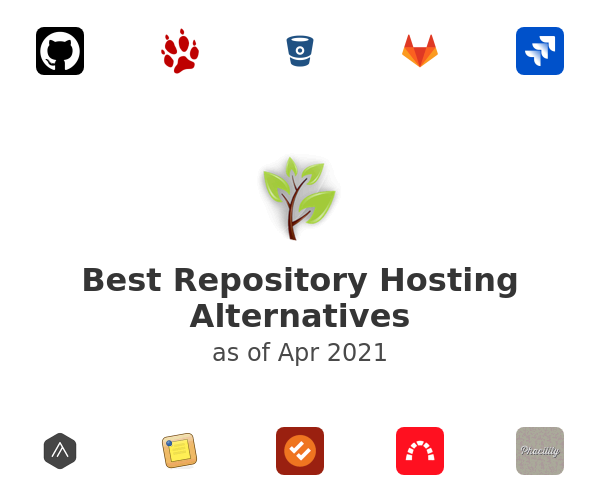 Best Repository Hosting Alternatives
