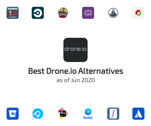 Best Drone.io Alternatives