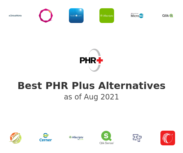 Best PHR Plus Alternatives