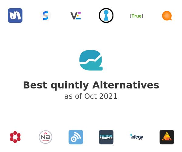 Best quintly Alternatives