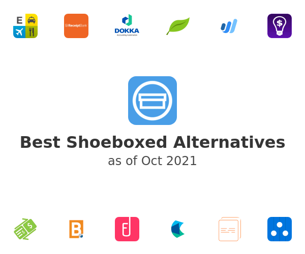 Best Shoeboxed Alternatives