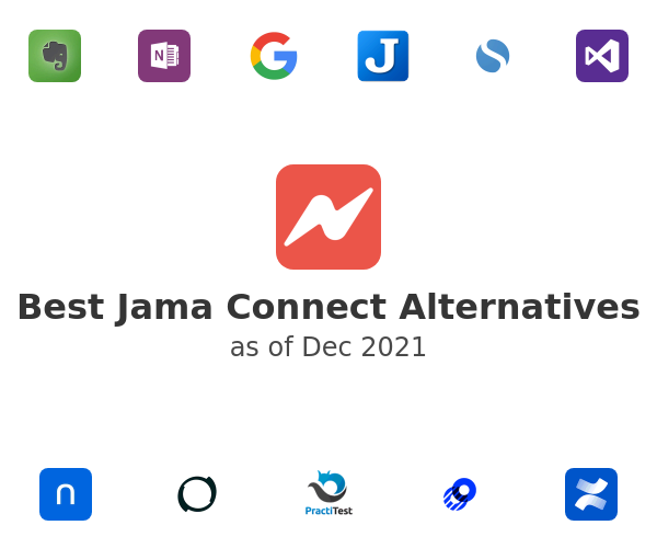 Best Jama Connect Alternatives