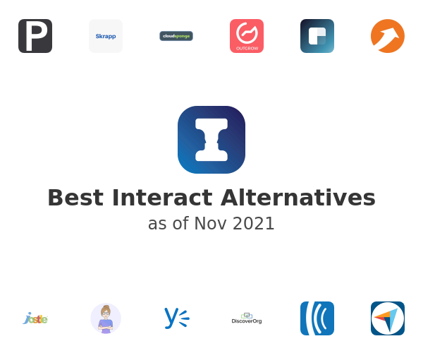 Best Interact Alternatives