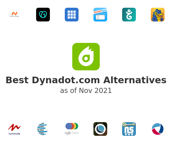 Best Dynadot.com Alternatives