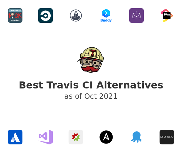 Best Travis CI Alternatives