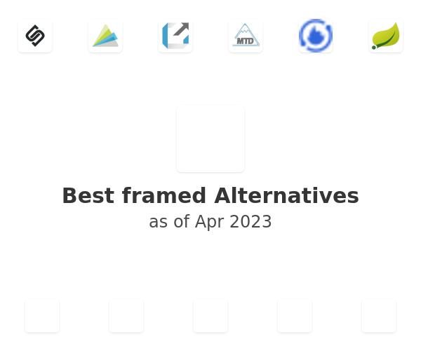 Best framed Alternatives