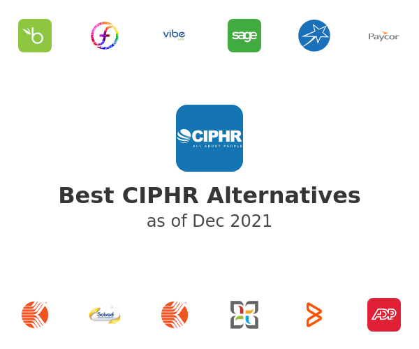 Best CIPHR Alternatives