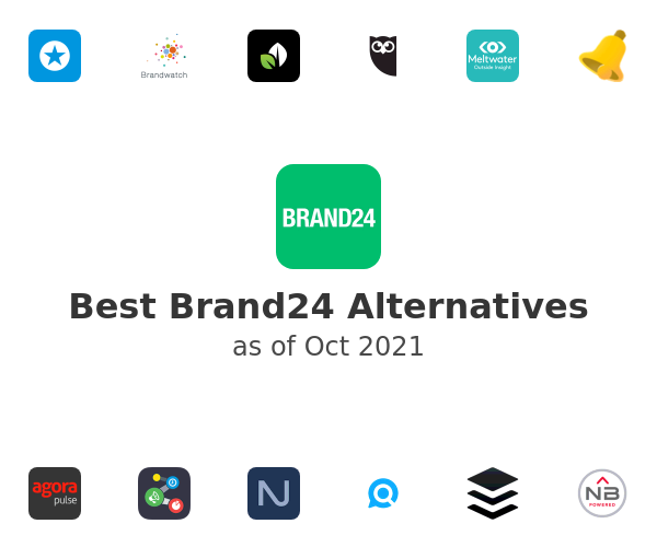 Best Brand24 Alternatives