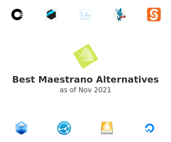 Best Maestrano Alternatives