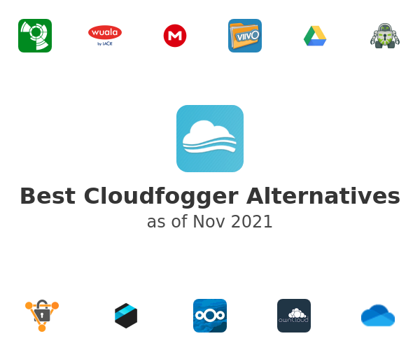 Best Cloudfogger Alternatives