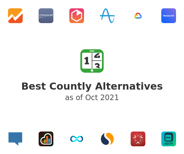 Best Countly Alternatives