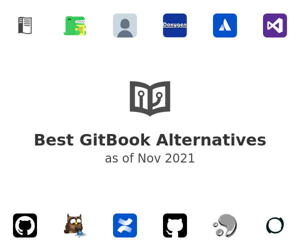 Best GitBook Alternatives