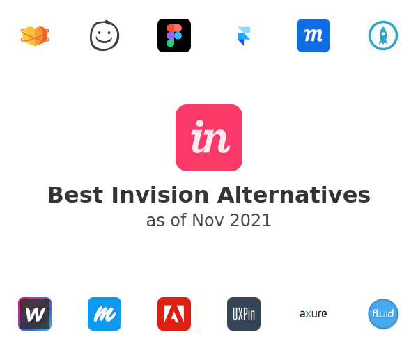 Best Invision Alternatives