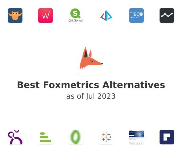Best Foxmetrics Alternatives