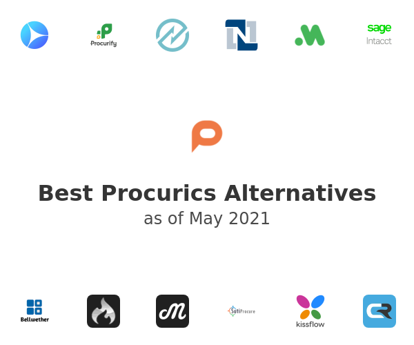 Best Procurics Alternatives