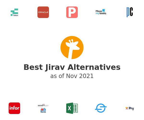 Best Jirav Alternatives