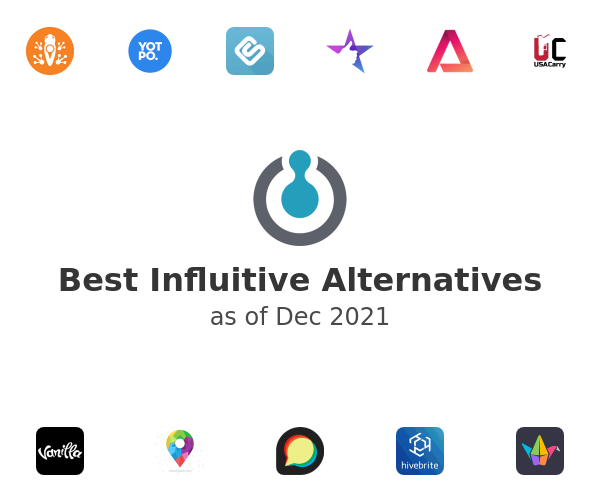 Best Influitive Alternatives