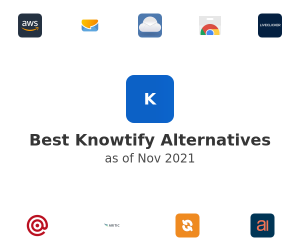 Best Knowtify Alternatives