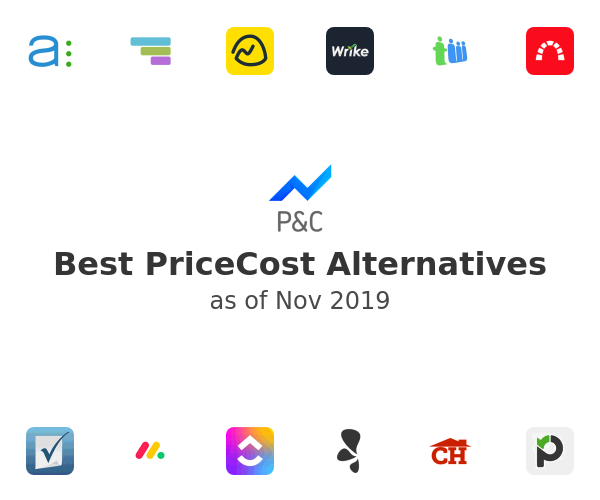 Best PriceCost Alternatives