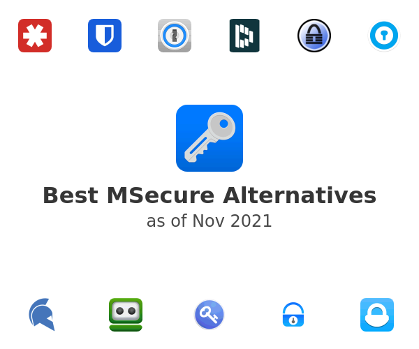 Best MSecure Alternatives