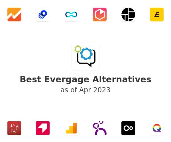 Best Evergage Alternatives