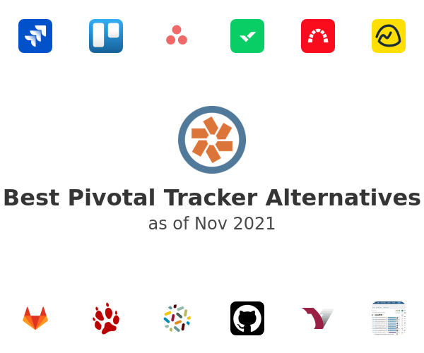 Best Pivotal Tracker Alternatives
