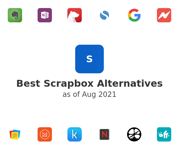 Best Scrapbox Alternatives