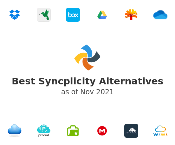 Best Syncplicity Alternatives