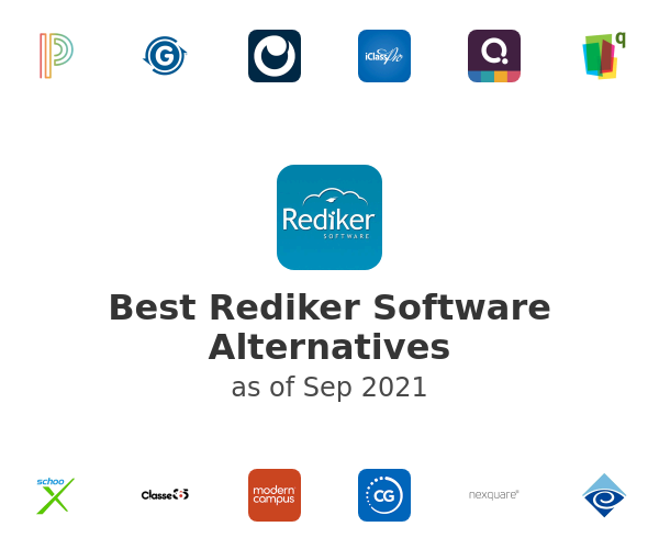 Best Rediker Software Alternatives