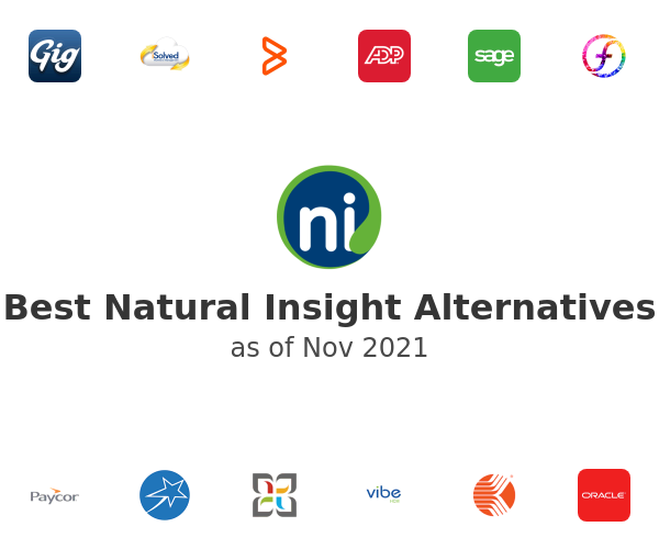 Best Natural Insight Alternatives