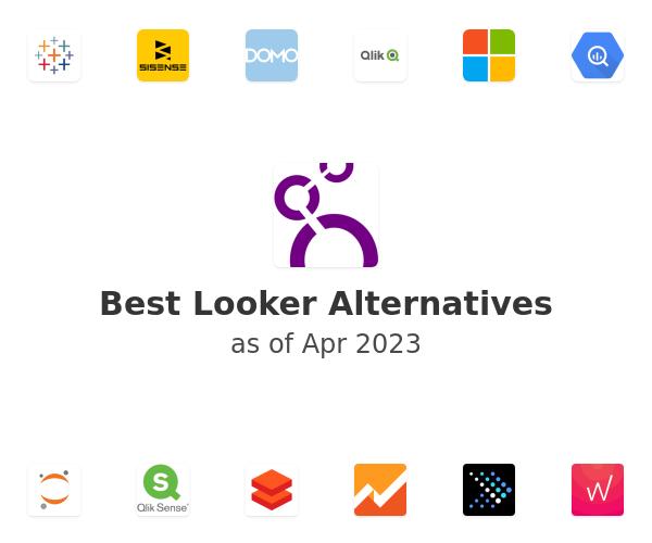 Best Looker Alternatives