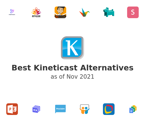 Best Kineticast Alternatives